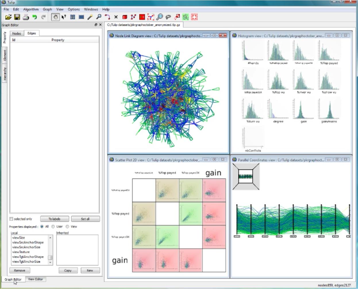 Visual Analytics with Tulip part 1 (video)
