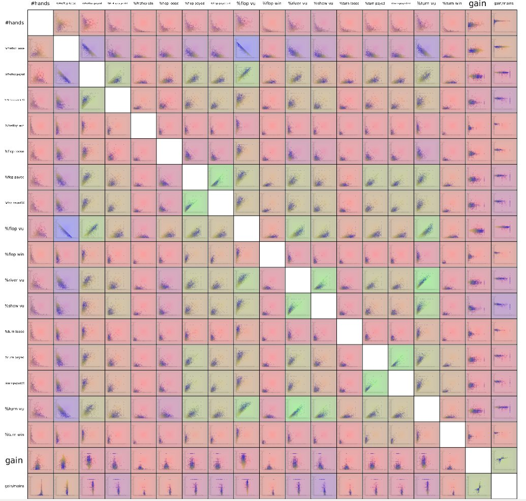 Scatter plot 2D example