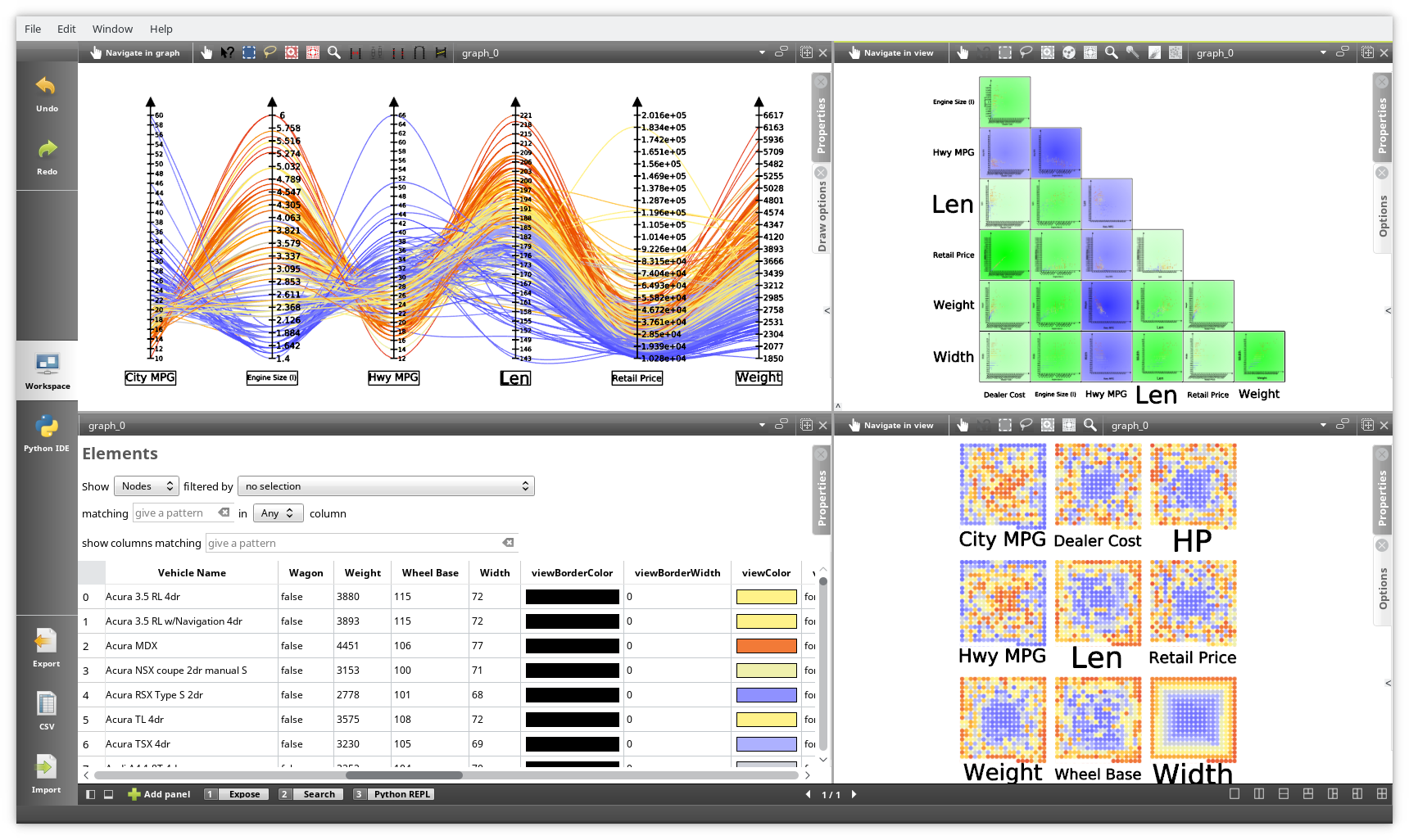 Visual Analytics with Tulip 5